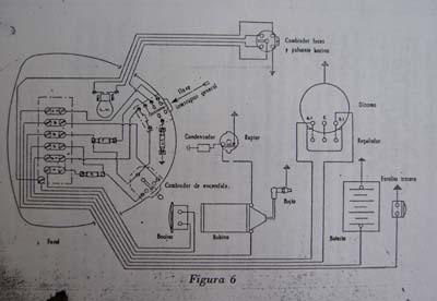 Gilera Instalacion Electrica